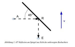 srt_11_abb_1