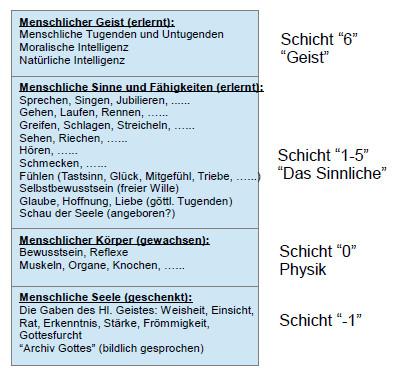 DerMensch