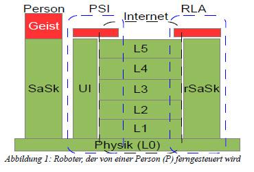 proxy-configuration-2